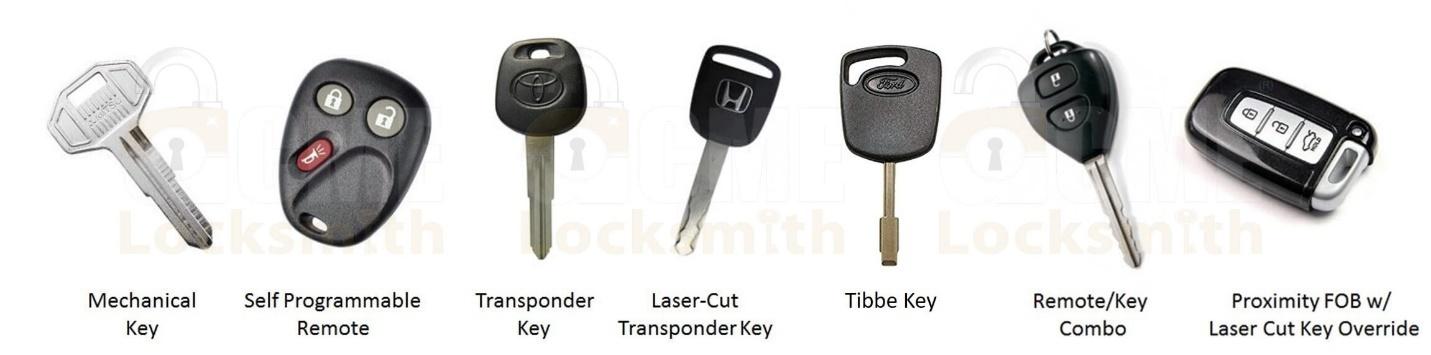 Image result for car key evolution